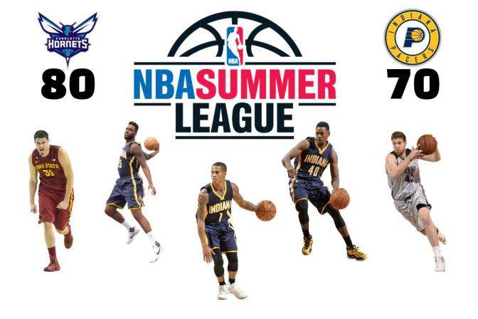 Pacers Summer League Game 2 Grades and Recap